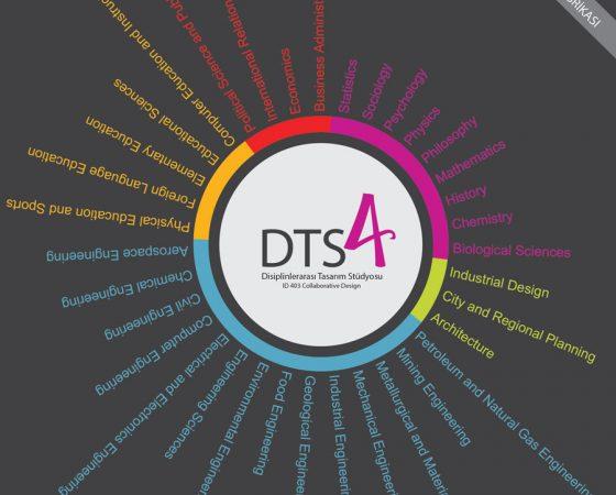 DTS – 4